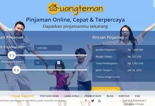 Syarat Pinjaman Uang Online Tanpa Jaminan dan Syarat