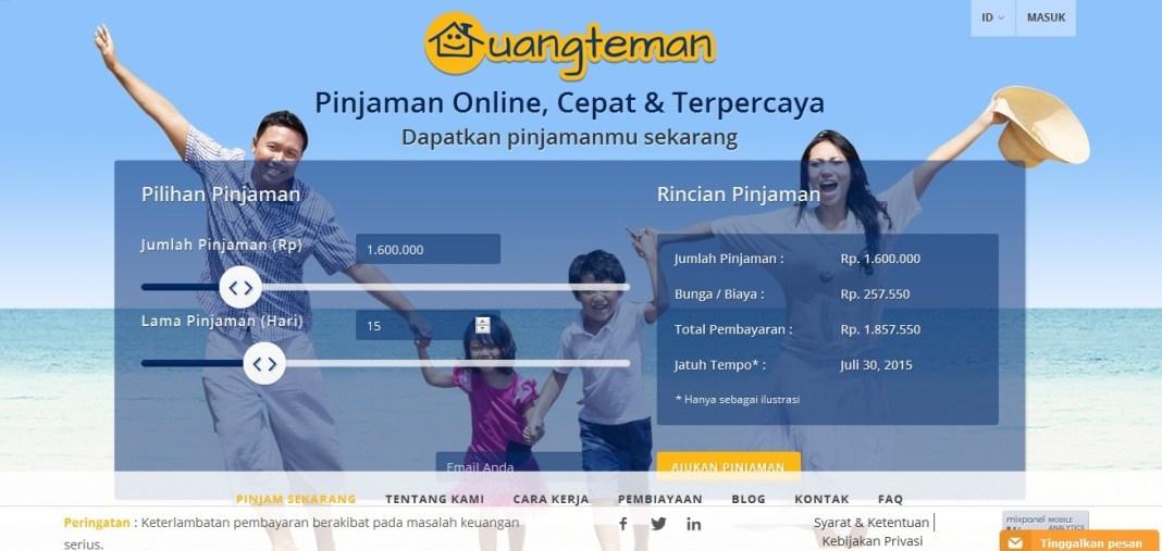 Syarat Pinjaman Uang Online Tanpa Jaminan dan Syarat ...