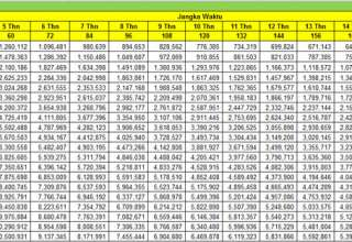 Tabel Angsuran Pinjaman Bank BJB