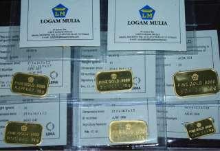 Cara Beli Emas Batangan di Bank Mandiri Syariah