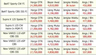 Tabel Kredit Motor Di Pegadaian Dan Angsuran Perbulan Update