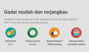 5 Situs Pinjaman Tanpa Agunan Online Proses 1 Hari Kerja ...